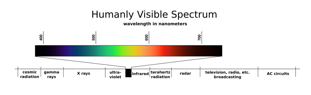 LEC Lighting - light spectrum