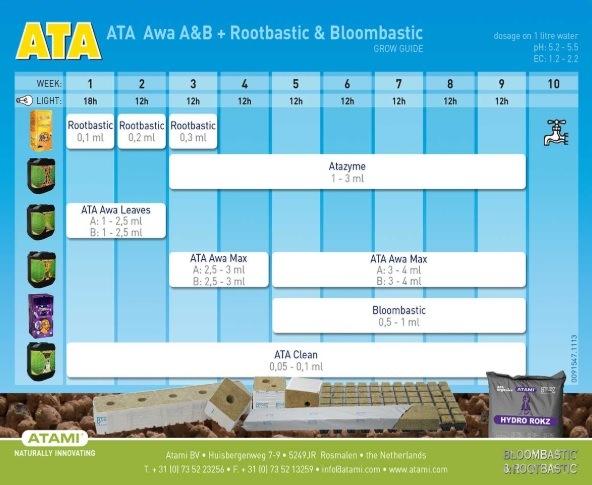 ATA AWA A&B + Bloombastic + Rootbastic
