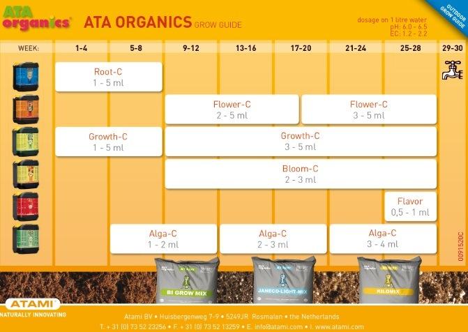 Tabla para ATA Organics Exterior