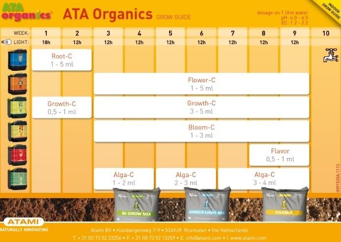 Tabla para ATA Organics Interior